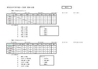 第5回五井FC杯予選リーグ結果2.jpg